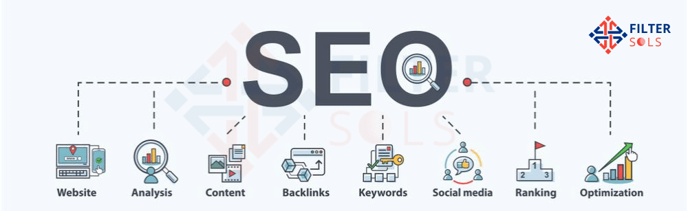 seo services in lahore paksitan by filtersols the number 1 seo company in lahore