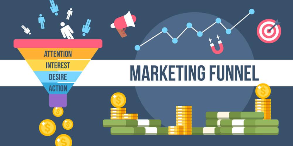 social media marketing in lahore digital marketing lahore
