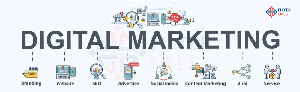 social media marketing lahore - filter sols by filtersols the number 1 seo and digital marketing company in lahore